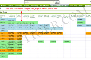 Prj workflow status1