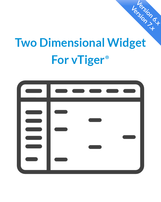 vTiger extensions - Two Dimensional Widget