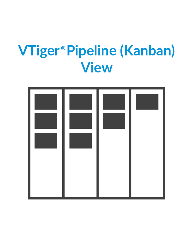 PipelineView